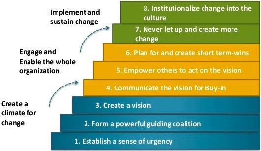8-steps